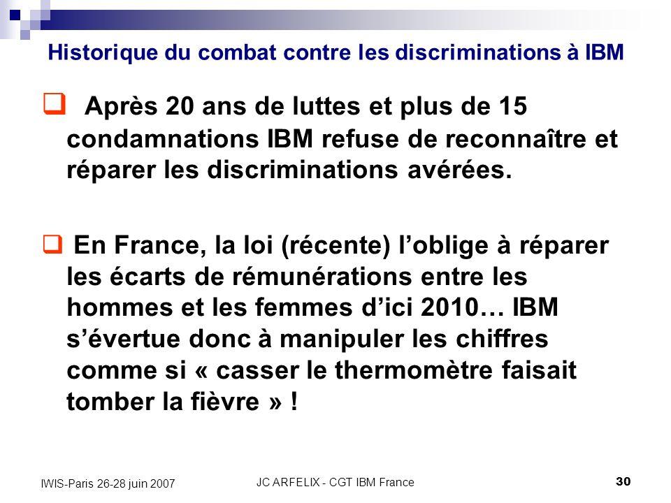 JC ARFELIX - CGT IBM France30 IWIS-Paris 26-28 juin 2007 Historique du combat contre les discriminations à IBM Après 20 ans de luttes et plus de 15 co