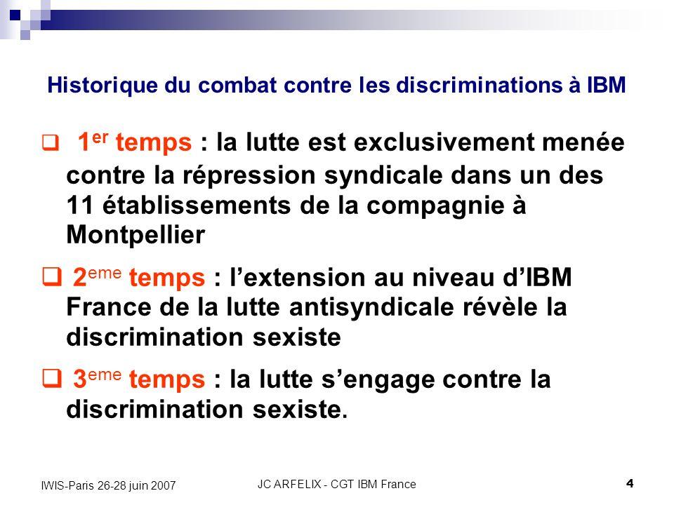 JC ARFELIX - CGT IBM France4 IWIS-Paris 26-28 juin 2007 Historique du combat contre les discriminations à IBM 1 er temps : la lutte est exclusivement
