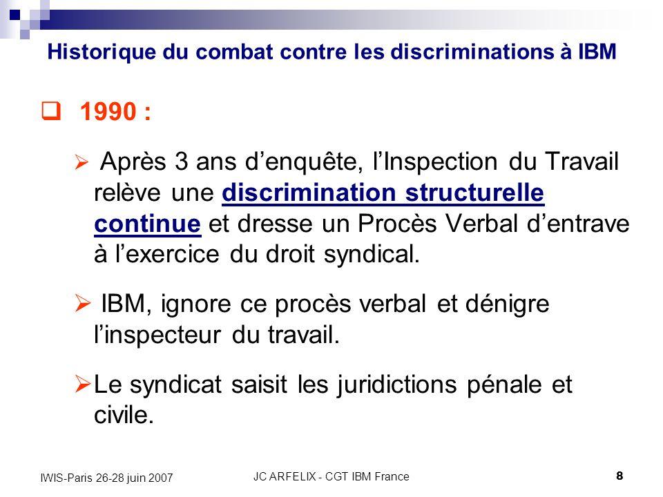 JC ARFELIX - CGT IBM France8 IWIS-Paris 26-28 juin 2007 1990 : Après 3 ans denquête, lInspection du Travail relève une discrimination structurelle con