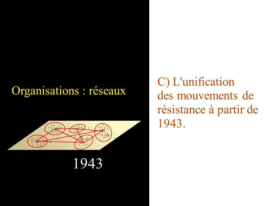 C) L'unification des mouvements de résistance à partir de 1943. 1943 Organisations : réseaux 1943