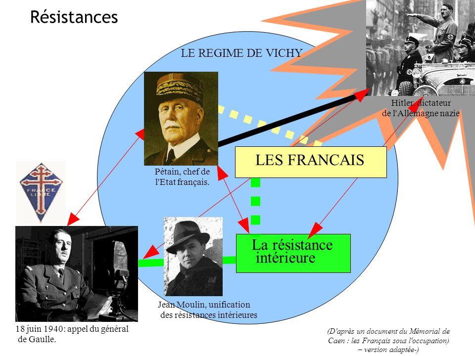 LE REGIME DE VICHY Pétain, chef de l'Etat français. La résistance intérieure LES FRANCAIS (D'après un document du Mémorial de Caen : les Français sous