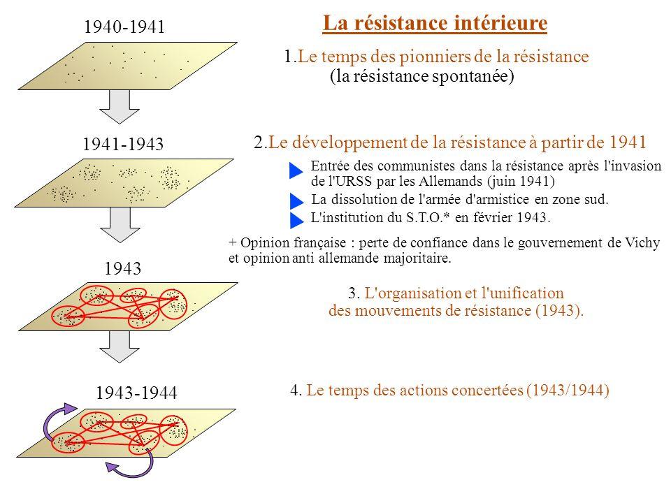 1.Le temps des pionniers de la résistance (la résistance spontanée) 2.Le développement de la résistance à partir de 1941 + Opinion française : perte d