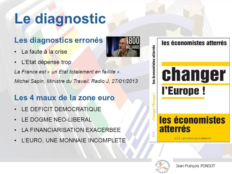 Jean-François PONSOT Le diagnostic Les diagnostics erronés La faute à la crise LEtat dépense trop La France est « un Etat totalement en faillite ». Mi