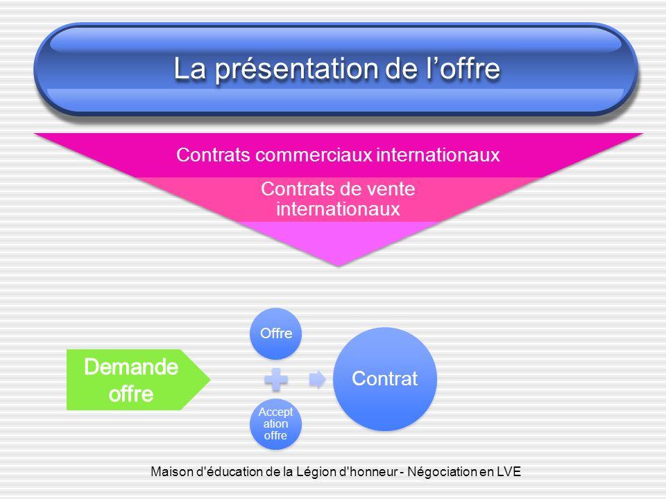 Maison d'éducation de la Légion d'honneur - Négociation en LVE La présentation de loffre Contrats commerciaux internationaux Contrats de vente interna