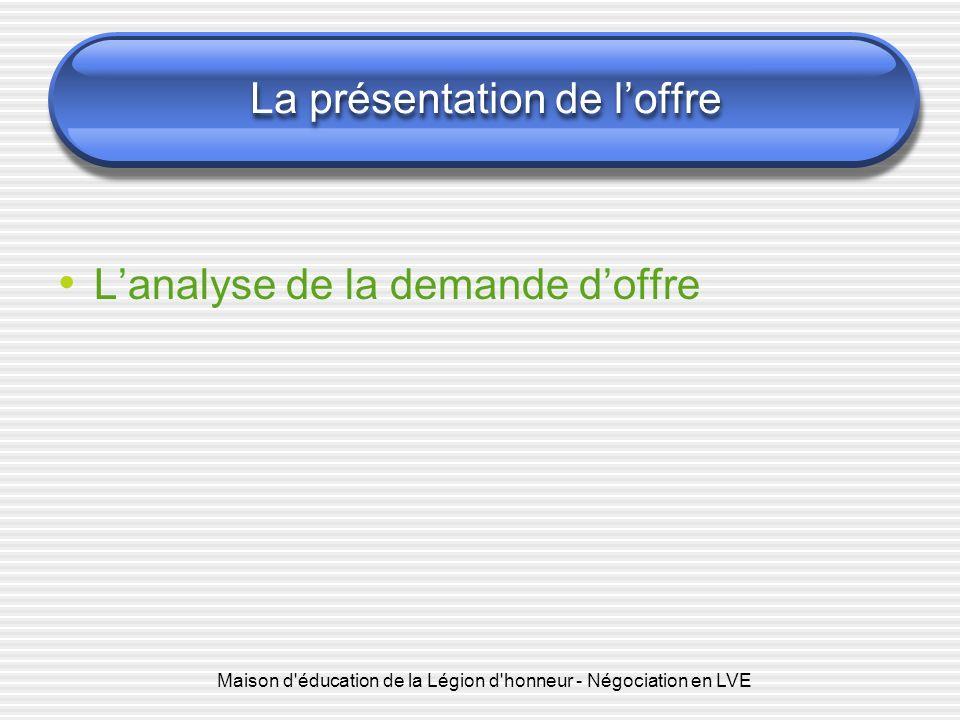 Maison d'éducation de la Légion d'honneur - Négociation en LVE La présentation de loffre Lanalyse de la demande doffre