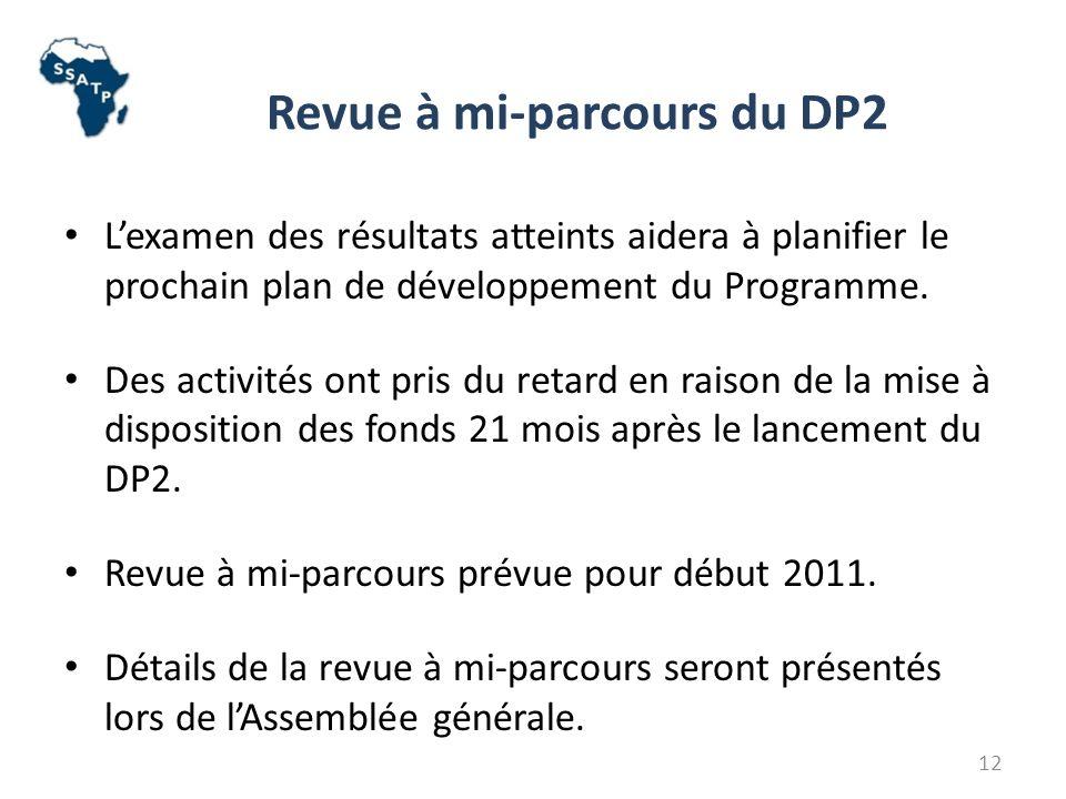 Revue à mi-parcours du DP2 Lexamen des résultats atteints aidera à planifier le prochain plan de développement du Programme.