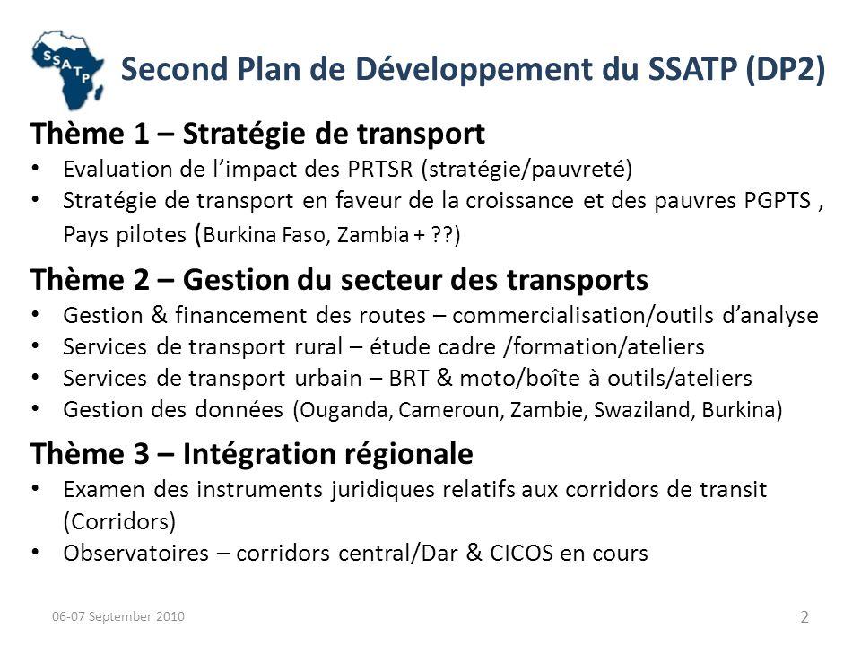 Second Plan de Développement du SSATP (DP2) Thème 1 – Stratégie de transport Evaluation de limpact des PRTSR (stratégie/pauvreté) Stratégie de transport en faveur de la croissance et des pauvres PGPTS, Pays pilotes ( Burkina Faso, Zambia + ) Thème 2 – Gestion du secteur des transports Gestion & financement des routes – commercialisation/outils danalyse Services de transport rural – étude cadre /formation/ateliers Services de transport urbain – BRT & moto/boîte à outils/ateliers Gestion des données (Ouganda, Cameroun, Zambie, Swaziland, Burkina) Thème 3 – Intégration régionale Examen des instruments juridiques relatifs aux corridors de transit (Corridors) Observatoires – corridors central/Dar & CICOS en cours 06-07 September 2010 2
