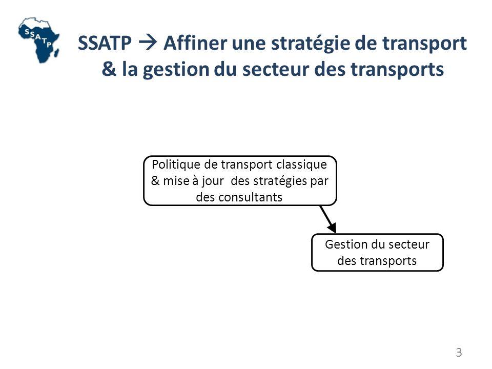 SSATP Affiner une stratégie de transport & la gestion du secteur des transports 3 Politique de transport classique & mise à jour des stratégies par des consultants Gestion du secteur des transports