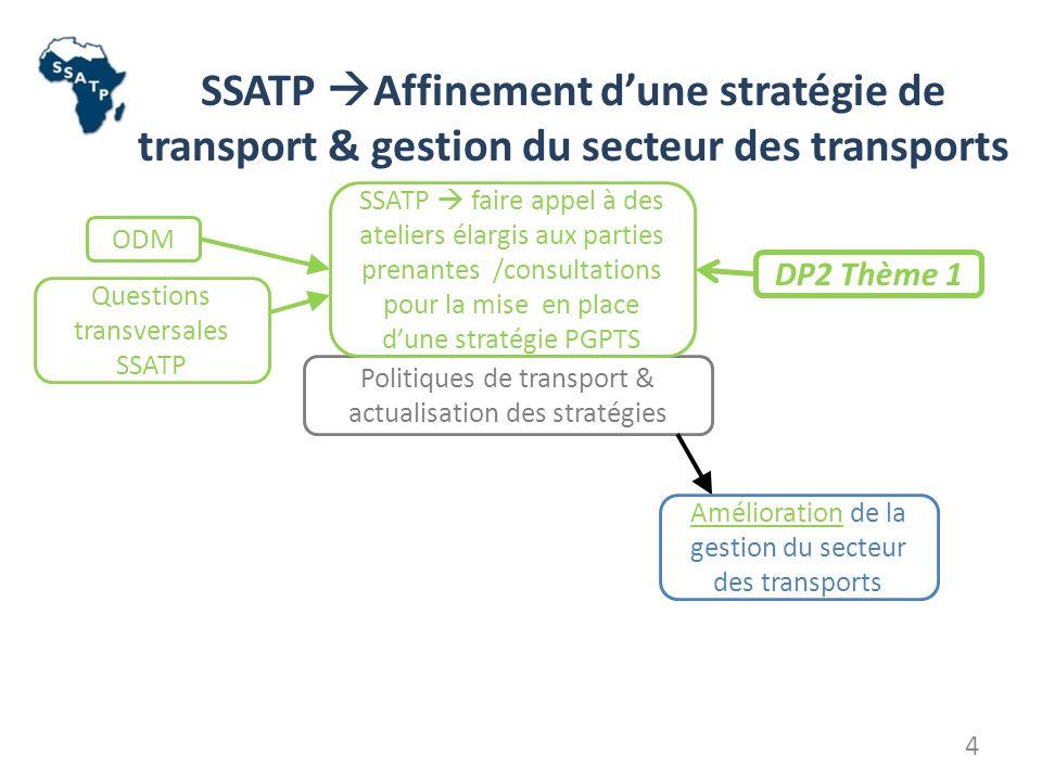 SSATP Affinement dune stratégie de transport & gestion du secteur des transports 4 Politiques de transport & actualisation des stratégies SSATP faire appel à des ateliers élargis aux parties prenantes /consultations pour la mise en place dune stratégie PGPTS ODM Questions transversales SSATP DP2 Thème 1 Amélioration de la gestion du secteur des transports