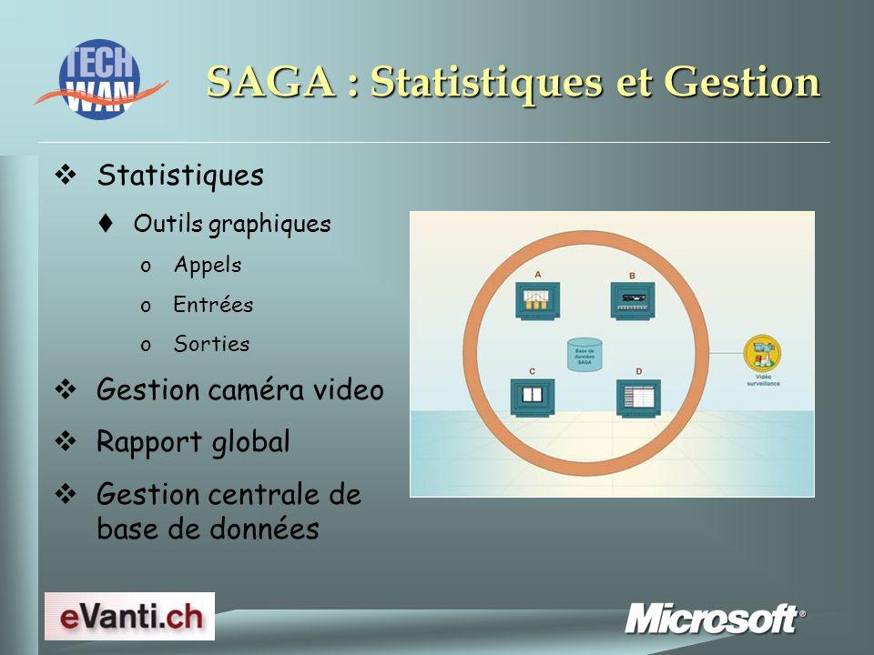 SAGA : Statistiques et Gestion Statistiques Outils graphiques oAoAppels oEoEntrées oSoSorties Gestion caméra video Rapport global Gestion centrale de base de données