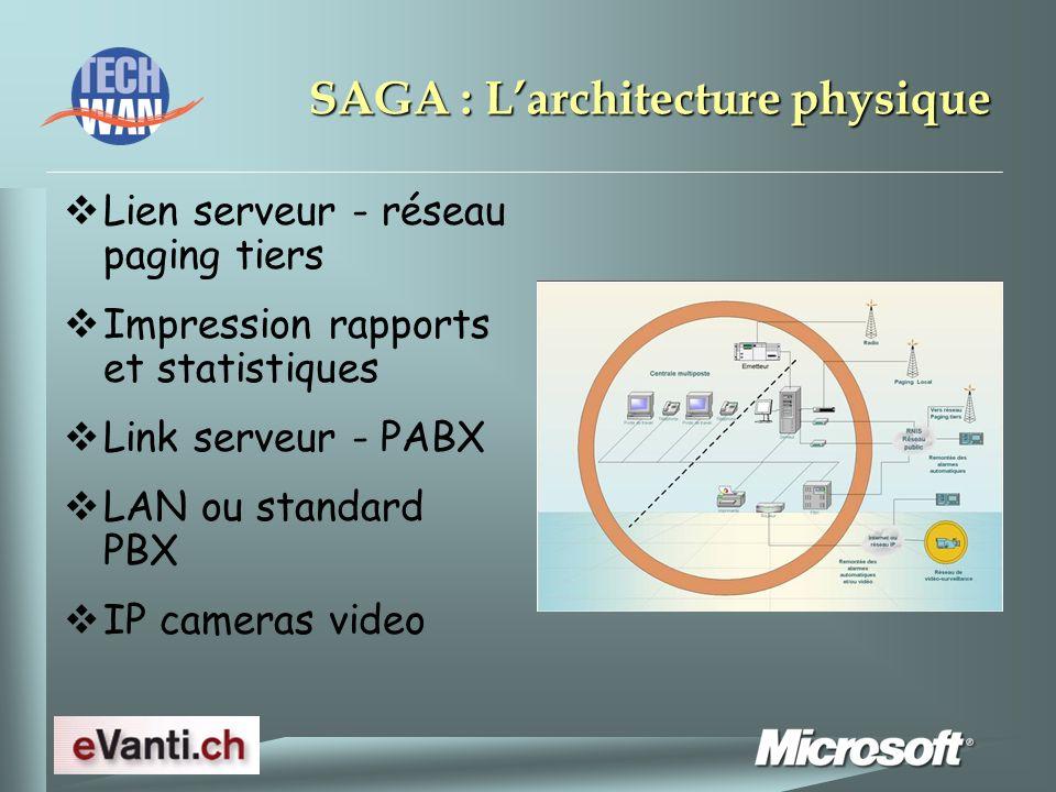 SAGA : Larchitecture physique Lien serveur - réseau paging tiers Impression rapports et statistiques Link serveur - PABX LAN ou standard PBX IP cameras video
