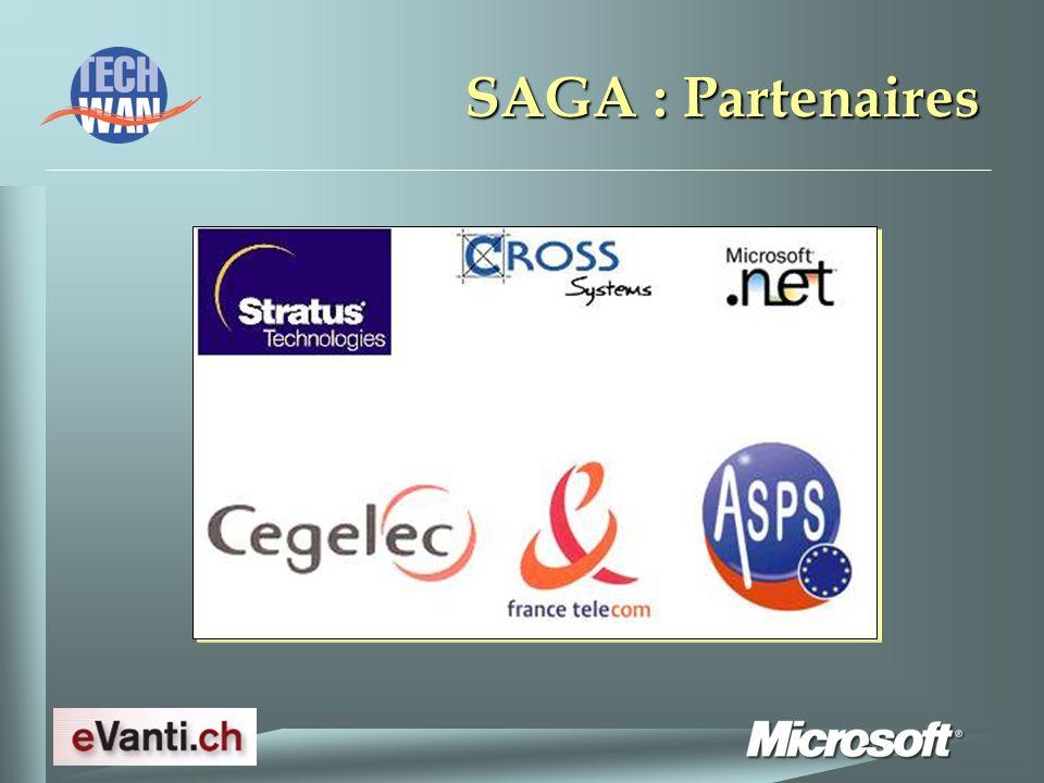 SAGA : Partenaires