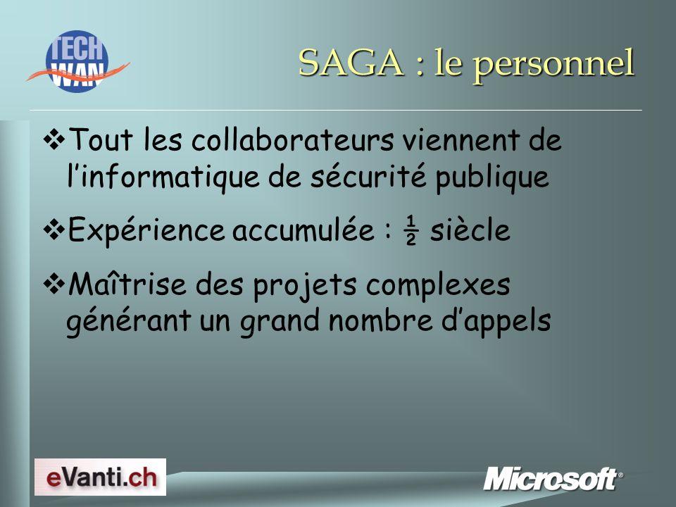 SAGA : le personnel Tout les collaborateurs viennent de linformatique de sécurité publique Expérience accumulée : ½ siècle Maîtrise des projets complexes générant un grand nombre dappels