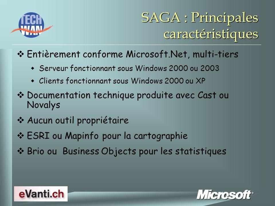 SAGA dispatch Modulaire : Toute taille dorganisme Un ou plusieurs sites Serveur fonctionnant sous Windows 2000 ou 2003 Clients fonctionnant sous Windows 2000 ou XP Développement basé sur les outils standards : Visual Studio, COM+, XML, SQL Server.