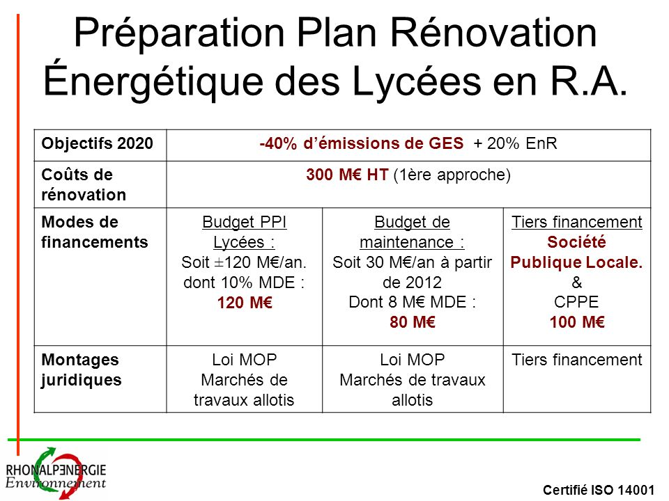 Certifié ISO 14001 Préparation Plan Rénovation Énergétique des Lycées en R.A.