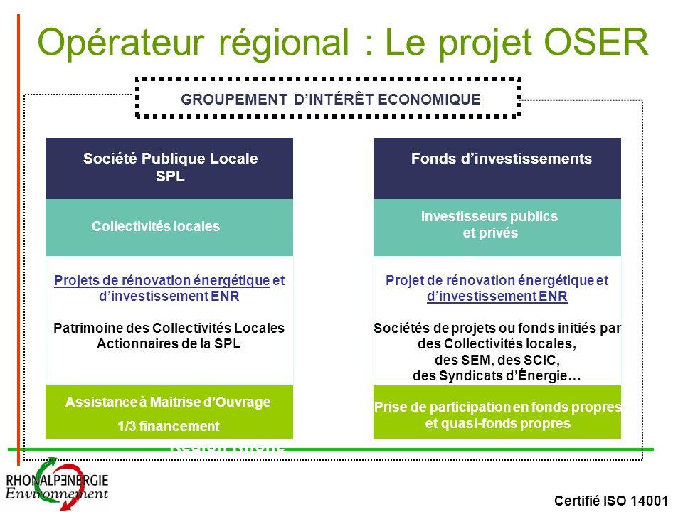 Certifié ISO 14001 Opérateur régional : Le projet OSER Région Rhône Collectivités locales Collectivités -Alpes- Collectivités locales Projets de rénovation énergétique et dinvestissement ENR Patrimoine des Collectivités Locales Actionnaires de la SPL Projet de rénovation énergétique et dinvestissement ENR Sociétés de projets ou fonds initiés par des Collectivités locales, des SEM, des SCIC, des Syndicats dÉnergie… Collectivités Collectivités locales Investisseurs publics et privés Société Publique LocaleSociété dinvestissements SEM/SAS Fonds dinvestissements Société Publique Locale SPL Prise de participation en fonds propres et quasi-fonds propres Assistance à Maîtrise dOuvrage 1/3 financement GROUPEMENT DINTÉRÊT ECONOMIQUE
