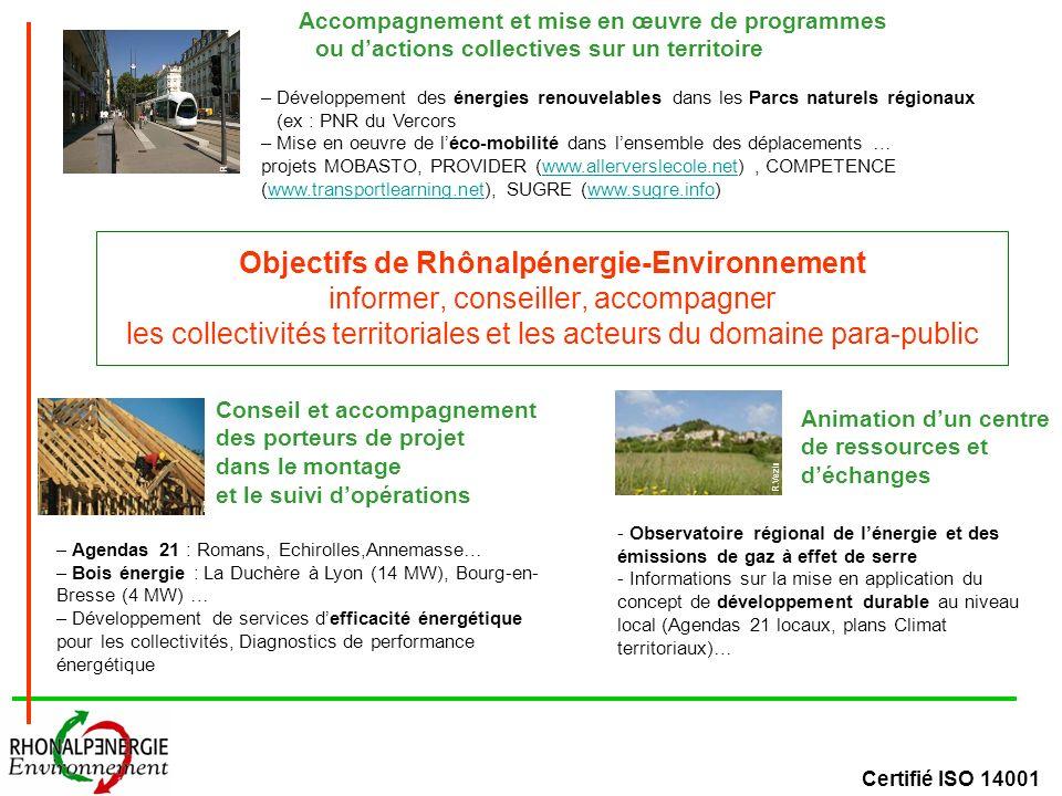 Certifié ISO 14001 Objectifs de Rhônalpénergie-Environnement informer, conseiller, accompagner les collectivités territoriales et les acteurs du domaine para-public - Observatoire régional de lénergie et des émissions de gaz à effet de serre - Informations sur la mise en application du concept de développement durable au niveau local (Agendas 21 locaux, plans Climat territoriaux)… – Agendas 21 : Romans, Echirolles,Annemasse… – Bois énergie : La Duchère à Lyon (14 MW), Bourg-en- Bresse (4 MW) … – Développement de services defficacité énergétique pour les collectivités, Diagnostics de performance énergétique Accompagnement et mise en œuvre de programmes ou dactions collectives sur un territoire – Développement des énergies renouvelables dans les Parcs naturels régionaux (ex : PNR du Vercors – Mise en oeuvre de léco-mobilité dans lensemble des déplacements … projets MOBASTO, PROVIDER (www.allerverslecole.net), COMPETENCE (www.transportlearning.net), SUGRE (www.sugre.info)www.allerverslecole.netwww.transportlearning.netwww.sugre.info Conseil et accompagnement des porteurs de projet dans le montage et le suivi dopérations Animation dun centre de ressources et déchanges DR R.Vezin