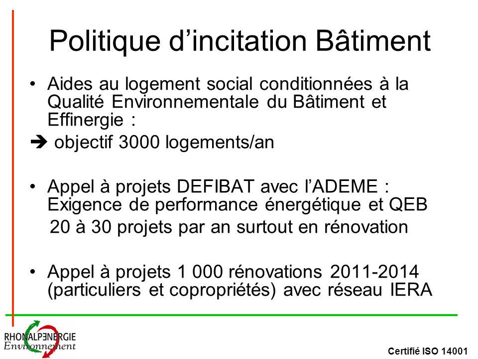 Certifié ISO 14001 Politique dincitation Bâtiment Aides au logement social conditionnées à la Qualité Environnementale du Bâtiment et Effinergie : objectif 3000 logements/an Appel à projets DEFIBAT avec lADEME : Exigence de performance énergétique et QEB 20 à 30 projets par an surtout en rénovation Appel à projets 1 000 rénovations 2011-2014 (particuliers et copropriétés) avec réseau IERA