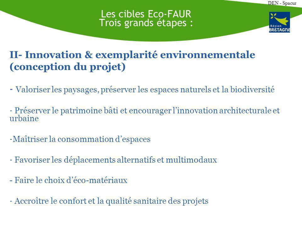 DEN - Spacur Les cibles Eco-FAUR Trois grands étapes : II- Innovation & exemplarité environnementale (conception du projet) - Valoriser les paysages, préserver les espaces naturels et la biodiversité - Préserver le patrimoine bâti et encourager linnovation architecturale et urbaine - Maîtriser la consommation despaces - Favoriser les déplacements alternatifs et multimodaux - Faire le choix déco-matériaux - Accroître le confort et la qualité sanitaire des projets