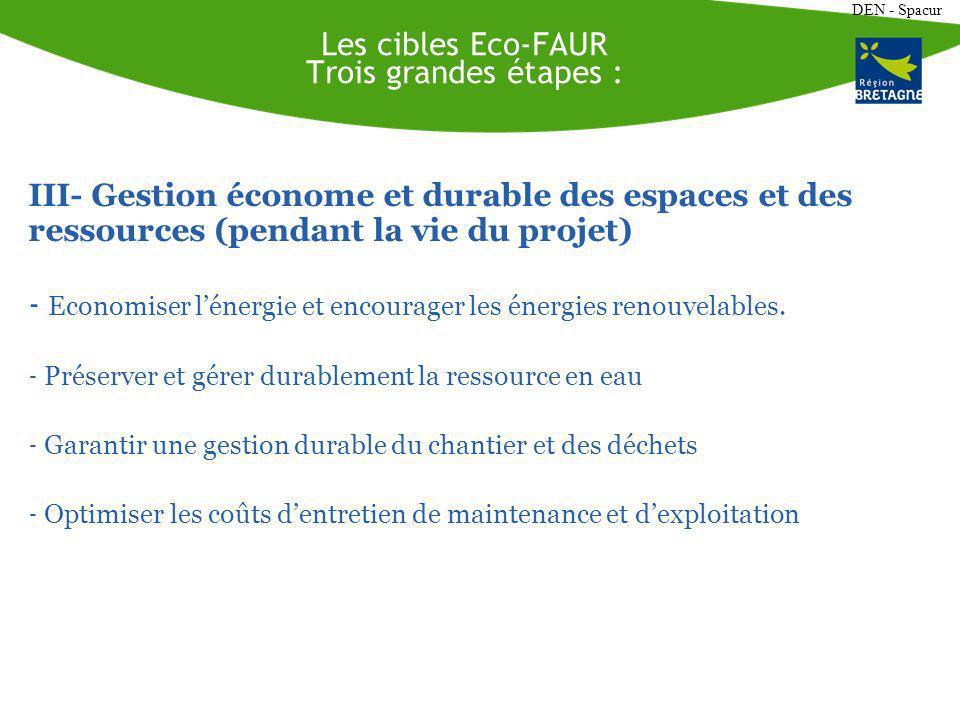 DEN - Spacur Les cibles Eco-FAUR Trois grandes étapes : III- Gestion économe et durable des espaces et des ressources (pendant la vie du projet) - Economiser lénergie et encourager les énergies renouvelables.