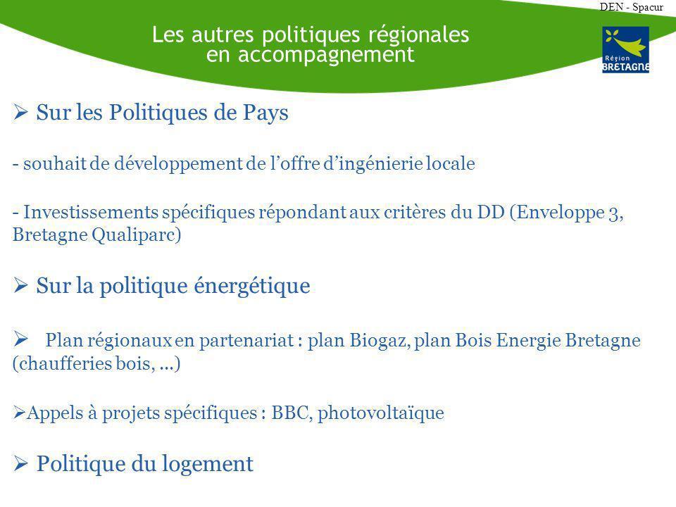 DEN - Spacur Les autres politiques régionales en accompagnement Sur les Politiques de Pays - souhait de développement de loffre dingénierie locale - Investissements spécifiques répondant aux critères du DD (Enveloppe 3, Bretagne Qualiparc) Sur la politique énergétique Plan régionaux en partenariat : plan Biogaz, plan Bois Energie Bretagne (chaufferies bois,...) Appels à projets spécifiques : BBC, photovoltaïque Politique du logement
