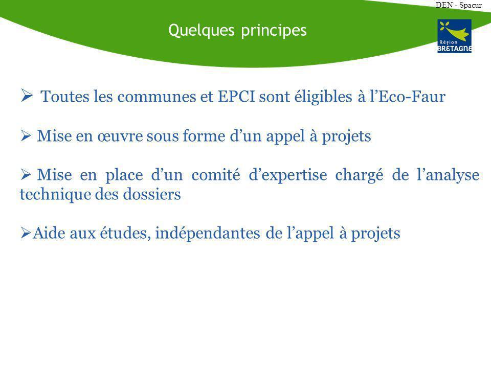 DEN - Spacur 1– Invitent à la réflexion, à la concertation et à linnovation 2- Constituent une grille de lecture des projets au regard des objectifs de développement durable.