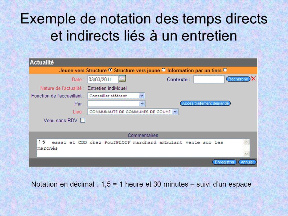 Exemple de notation des temps directs et indirects liés à un entretien Notation en décimal : 1,5 = 1 heure et 30 minutes – suivi dun espace