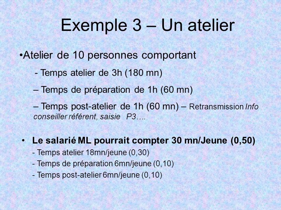Atelier de 10 personnes comportant - Temps atelier de 3h (180 mn) – Temps de préparation de 1h (60 mn) – Temps post-atelier de 1h (60 mn) – Retransmis