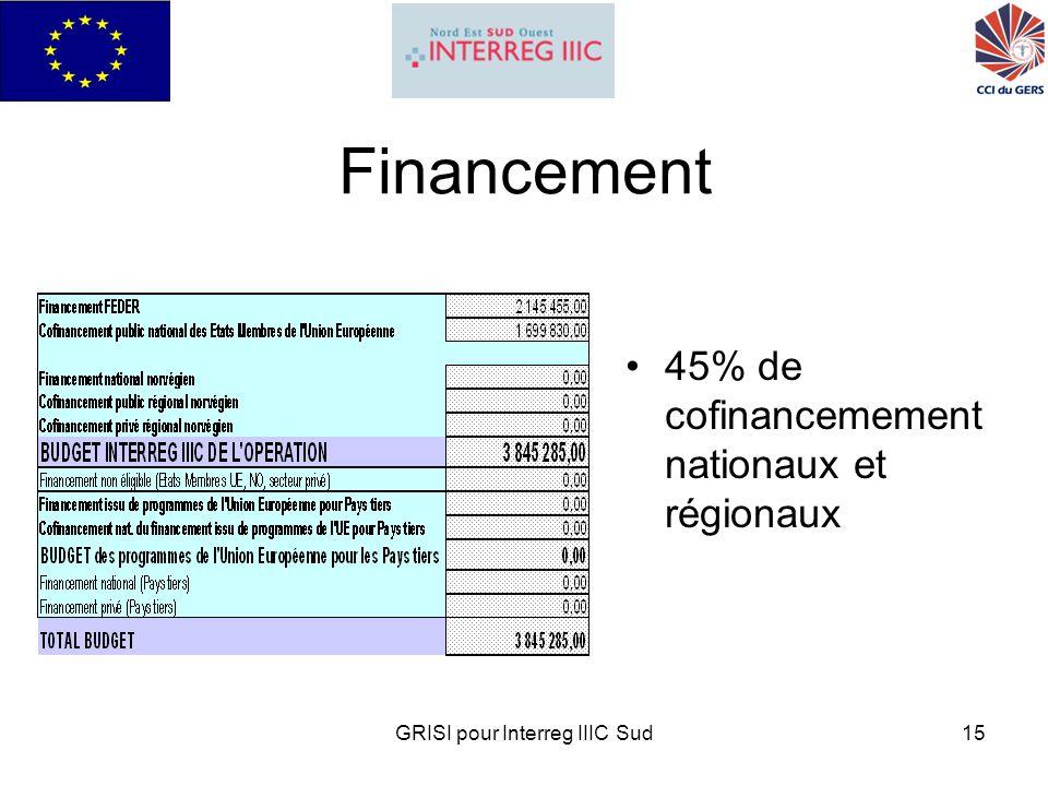 GRISI pour Interreg IIIC Sud15 Financement 45% de cofinancemement nationaux et régionaux