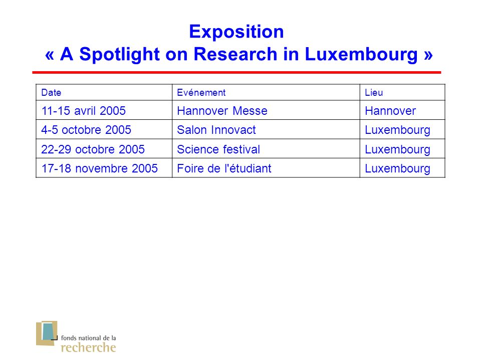 Exposition « A Spotlight on Research in Luxembourg » DateEvénementLieu 11-15 avril 2005Hannover MesseHannover 4-5 octobre 2005Salon InnovactLuxembourg 22-29 octobre 2005Science festivalLuxembourg 17-18 novembre 2005Foire de l étudiantLuxembourg