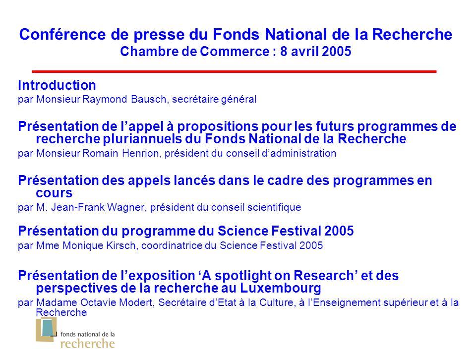 Programmes pluriannuels en cours DuréeProgrammeBudget (EUR) 2000 - 2007SECOM: Sécurité et efficacité des nouvelles pratiques du commerce électronique EAU: Gestion durable des ressources hydriques 7 500 000 5 000 000 2000 - 2008BIOSAN: Biotechnologie et Santé, extension PROVIE inclus NANO: Matériaux innovateurs et nanotechnologie 8 500 000 6 700 000 2002 - 2009VIVRE: Vivre demain au Luxembourg12 000 000 2003 - 2009TRASU: Traitements des surfaces6 000 000 2003 - 2009SECAL: Sécurité alimentaire6 000 000 51 700 000