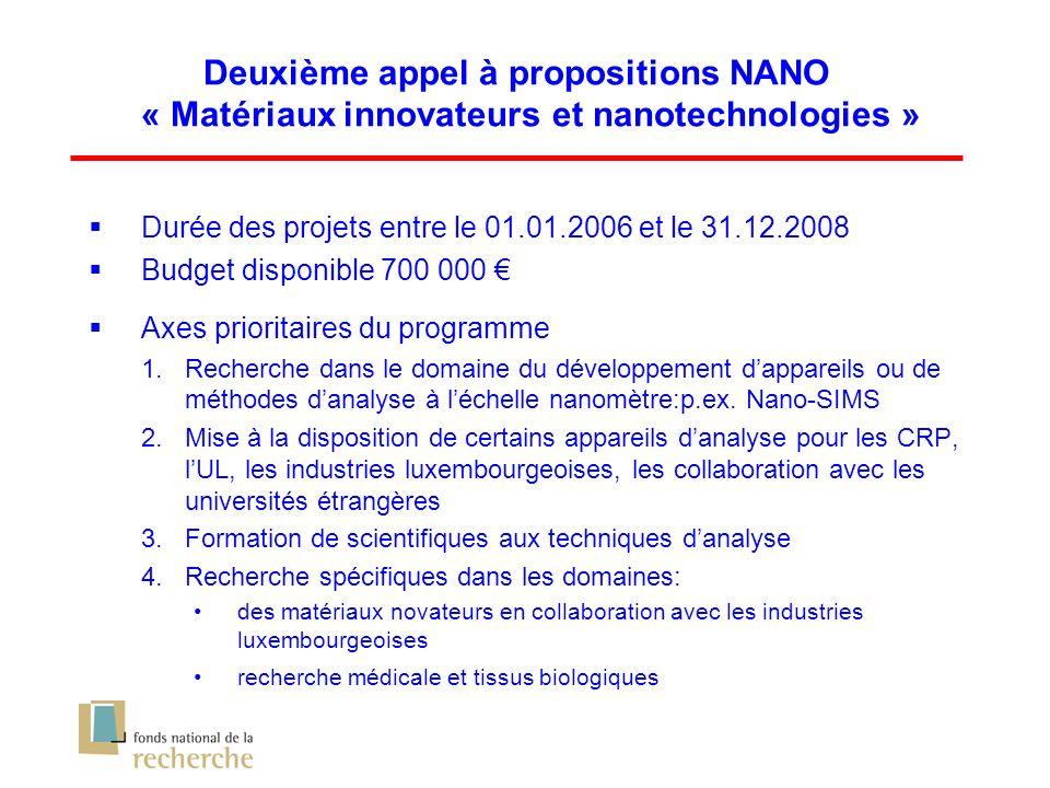 Deuxième appel à propositions NANO « Matériaux innovateurs et nanotechnologies » Durée des projets entre le 01.01.2006 et le 31.12.2008 Budget disponible 700 000 Axes prioritaires du programme 1.Recherche dans le domaine du développement dappareils ou de méthodes danalyse à léchelle nanomètre:p.ex.