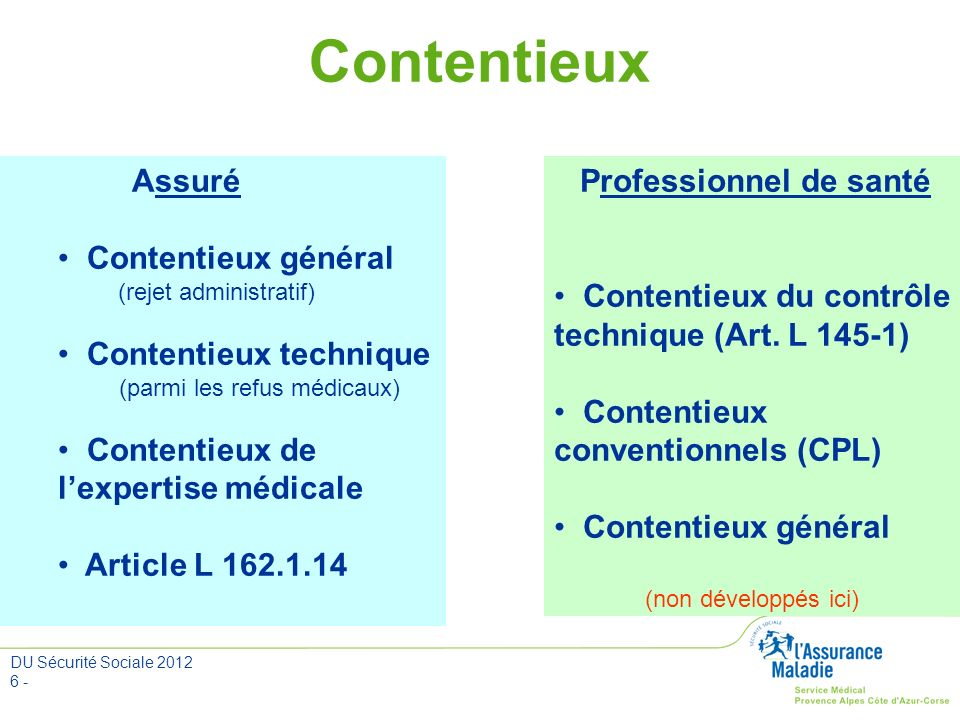 DU Sécurité Sociale 2012 6 - Contentieux Assuré Contentieux général (rejet administratif) Contentieux technique (parmi les refus médicaux) Contentieux