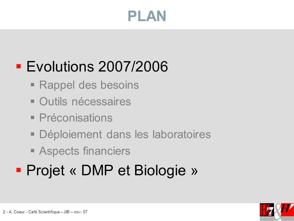 2 - A.Coeur - Café Scientifique – JIB – nov.