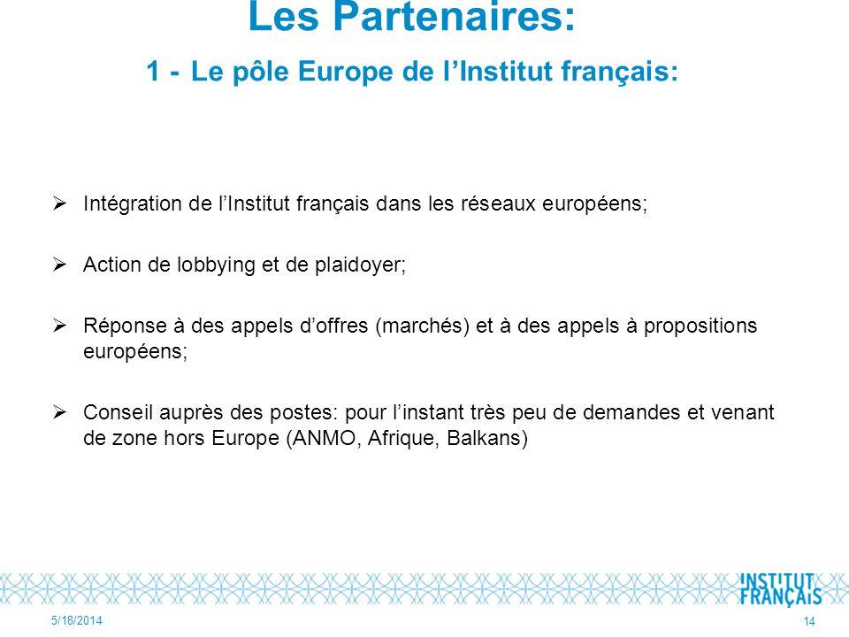 Intégration de lInstitut français dans les réseaux européens; Action de lobbying et de plaidoyer; Réponse à des appels doffres (marchés) et à des appels à propositions européens; Conseil auprès des postes: pour linstant très peu de demandes et venant de zone hors Europe (ANMO, Afrique, Balkans) 5/18/2014 14 Les Partenaires: 1 - Le pôle Europe de lInstitut français: