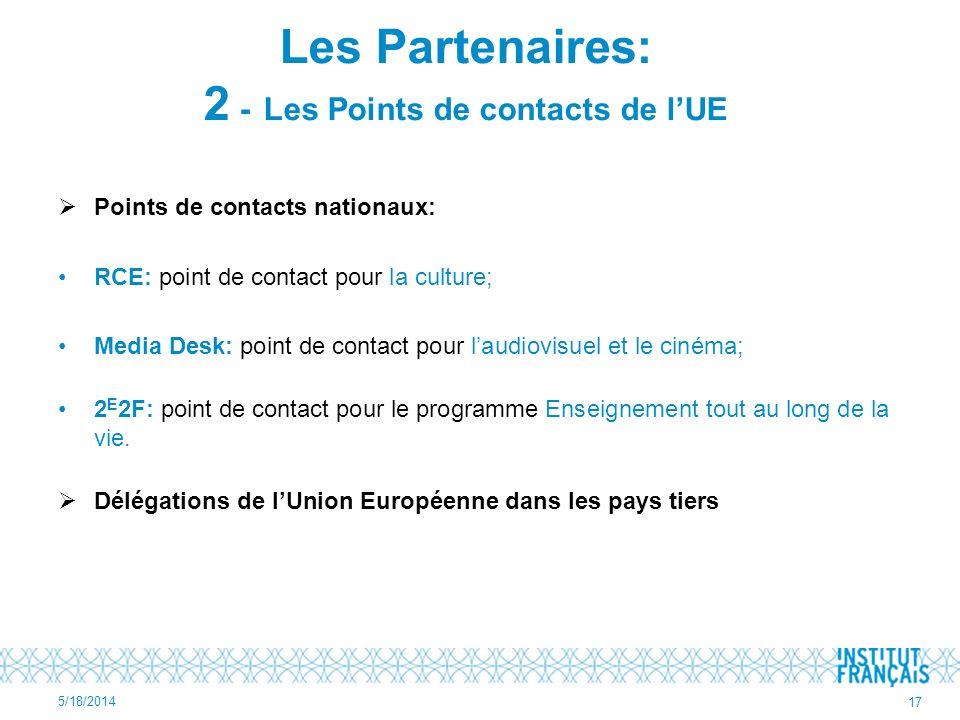 Points de contacts nationaux: RCE: point de contact pour la culture; Media Desk: point de contact pour laudiovisuel et le cinéma; 2 E 2F: point de con