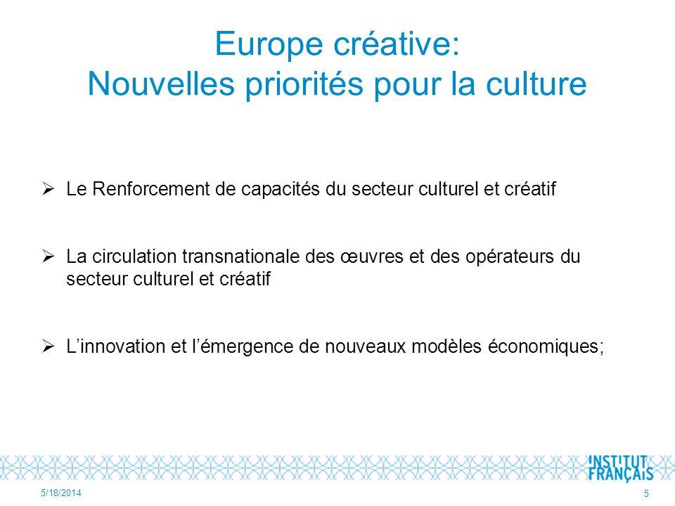 Le Renforcement de capacités du secteur culturel et créatif La circulation transnationale des œuvres et des opérateurs du secteur culturel et créatif