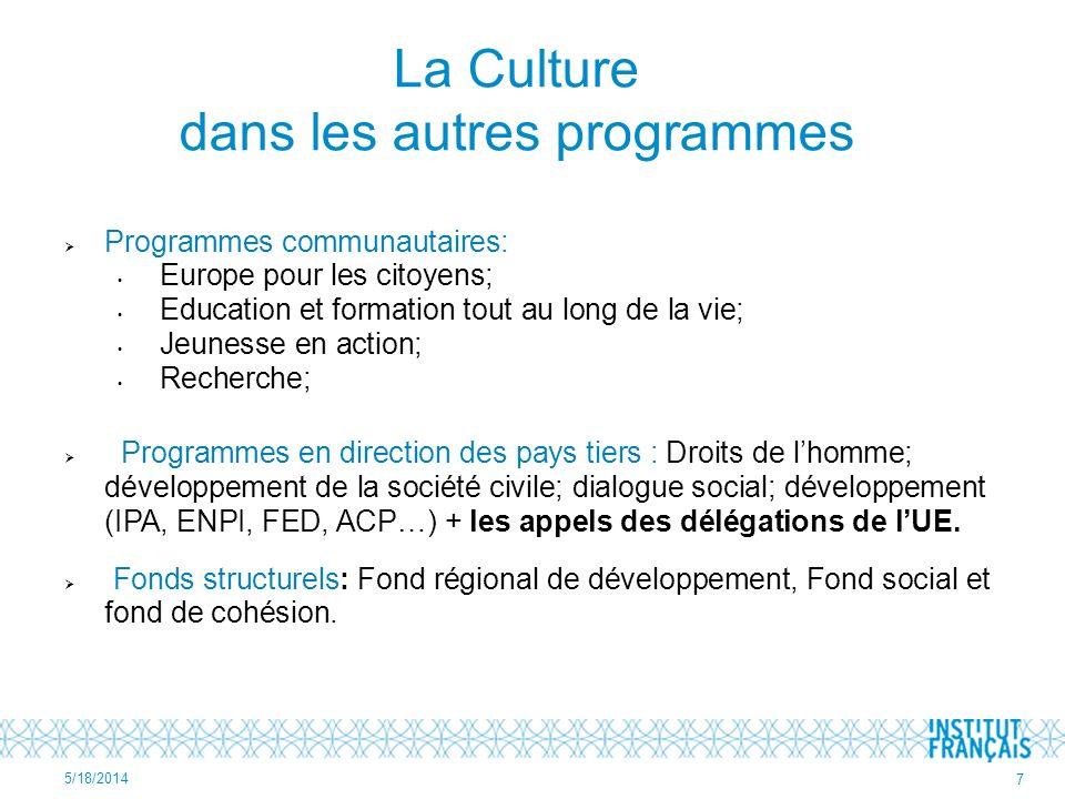 Programmes communautaires: Europe pour les citoyens; Education et formation tout au long de la vie; Jeunesse en action; Recherche; Programmes en direction des pays tiers : Droits de lhomme; développement de la société civile; dialogue social; développement (IPA, ENPI, FED, ACP…) + les appels des délégations de lUE.