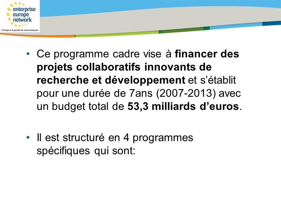 Title of the presentation | Date |# Ce programme cadre vise à financer des projets collaboratifs innovants de recherche et développement et sétablit p