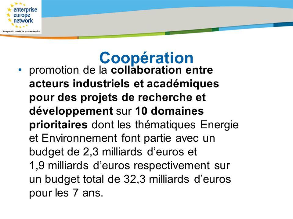 Title of the presentation | Date |# Coopération promotion de la collaboration entre acteurs industriels et académiques pour des projets de recherche e