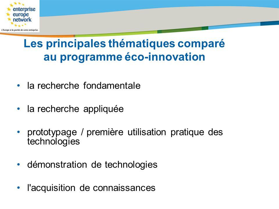 Title of the presentation | Date |# Les principales thématiques comparé au programme éco-innovation la recherche fondamentale la recherche appliquée p