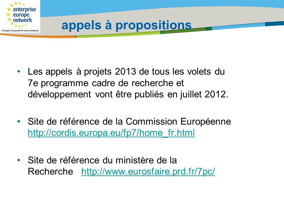 Title of the presentation | Date |# appels à propositions Les appels à projets 2013 de tous les volets du 7e programme cadre de recherche et développe