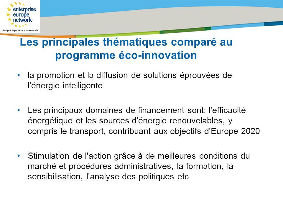 Title of the presentation | Date |# Les principales thématiques comparé au programme éco-innovation la promotion et la diffusion de solutions éprouvée