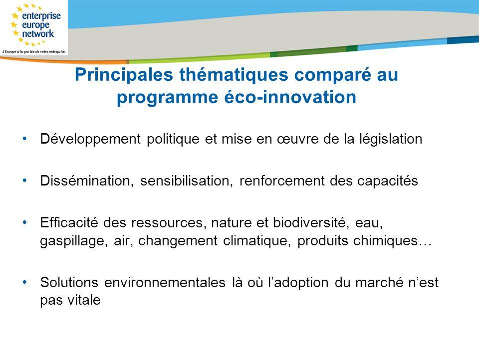 Title of the presentation | Date |# Principales thématiques comparé au programme éco-innovation Développement politique et mise en œuvre de la législa