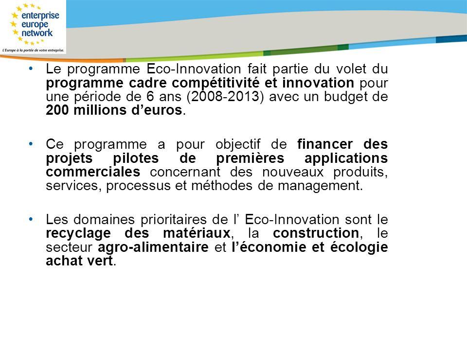 Title of the presentation | Date |# Le programme Eco-Innovation fait partie du volet du programme cadre compétitivité et innovation pour une période d