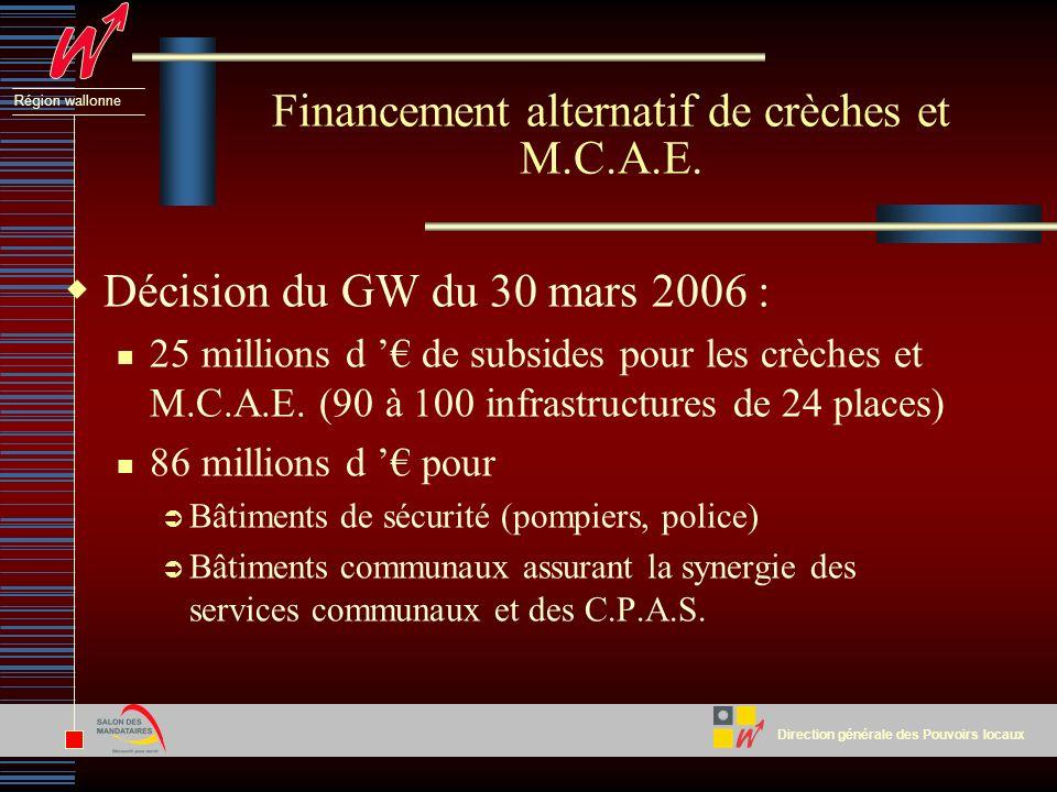 Direction générale des Pouvoirs locaux Région wallonne Décision du GW du 30 mars 2006 : 25 millions d de subsides pour les crèches et M.C.A.E.