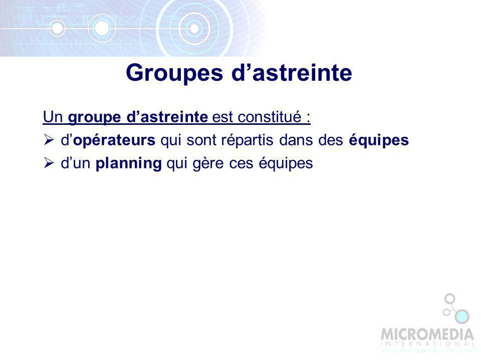 Groupes dastreinte Un groupe dastreinte est constitué : dopérateurs qui sont répartis dans des équipes dun planning qui gère ces équipes