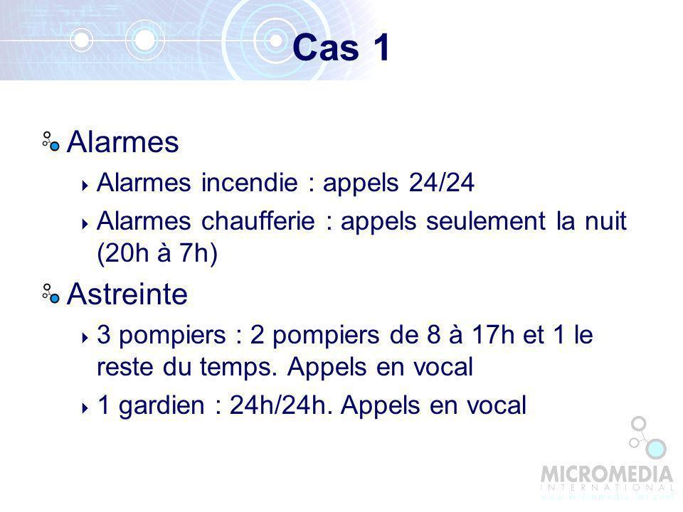Cas 1 Alarmes Alarmes incendie : appels 24/24 Alarmes chaufferie : appels seulement la nuit (20h à 7h) Astreinte 3 pompiers : 2 pompiers de 8 à 17h et 1 le reste du temps.