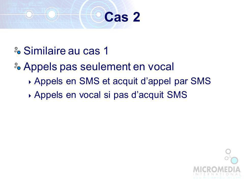 Cas 2 Similaire au cas 1 Appels pas seulement en vocal Appels en SMS et acquit dappel par SMS Appels en vocal si pas dacquit SMS