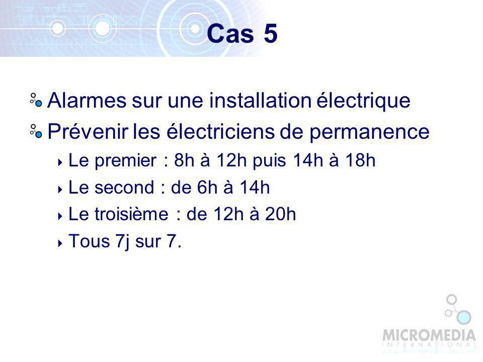 Cas 5 Alarmes sur une installation électrique Prévenir les électriciens de permanence Le premier : 8h à 12h puis 14h à 18h Le second : de 6h à 14h Le troisième : de 12h à 20h Tous 7j sur 7.